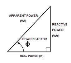 pf triangle